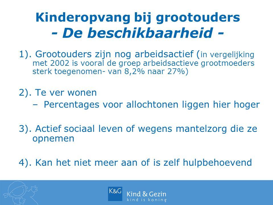Kinderopvang bij grootouders - De beschikbaarheid - 1).