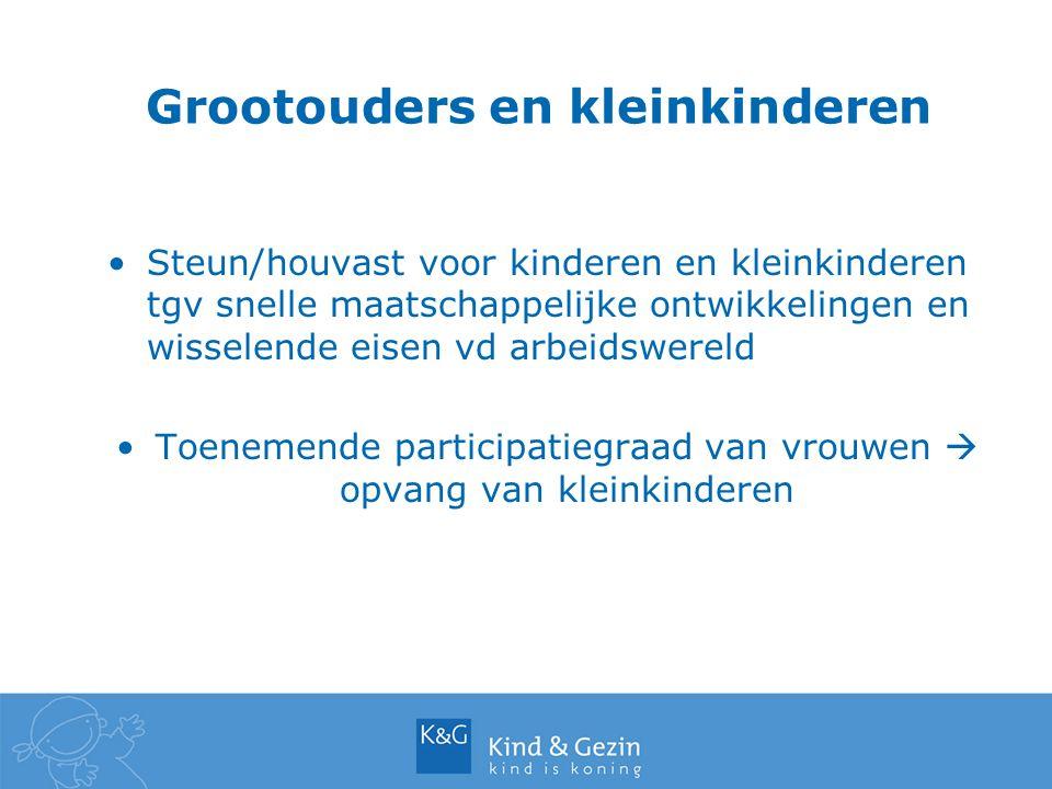 Kinderopvang in Vlaanderen Kind en Gezin staat in voor regierol van kinderopvang Formele opvang = grote diversiteit : –opvang in kinderdagverblijf (crèche) –bij een onthaalouder –in de school Informele opvang = opvang door grootouders, familie, vrienden of kennissen en opvang in het thuismilieu van het kind (huispersoneel, au pair, babysit, …).