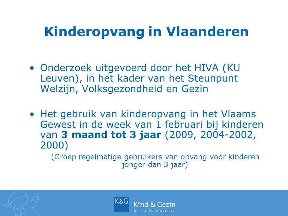 Kinderopvang in Vlaanderen Onderzoek uitgevoerd door het HIVA (KU Leuven), in het kader van het Steunpunt Welzijn, Volksgezondheid en Gezin Het gebruik van kinderopvang in het Vlaams Gewest in de week van 1 februari bij kinderen van 3 maand tot 3 jaar (2009, 2004-2002, 2000) (Groep regelmatige gebruikers van opvang voor kinderen jonger dan 3 jaar)
