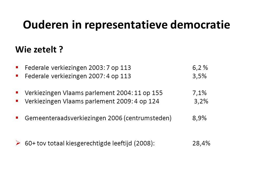 Ouderen in representatieve democratie Wie zetelt ?  Federale verkiezingen 2003: 7 op 113 6,2 %  Federale verkiezingen 2007: 4 op 113 3,5%  Verkiezi