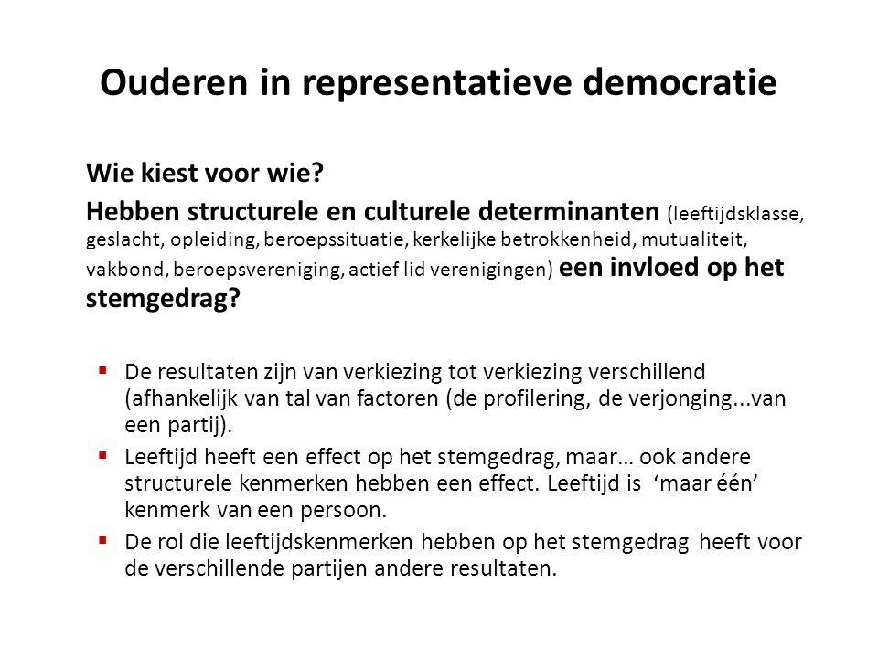 Ouderen in representatieve democratie Wie kiest voor wie? Hebben structurele en culturele determinanten (leeftijdsklasse, geslacht, opleiding, beroeps