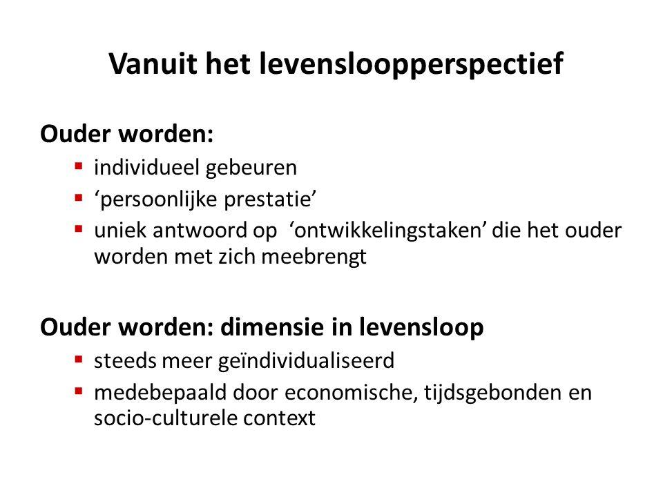 Georganiseerde inspraak in beleid Overheden:  Gemeenten (intergemeentelijke, gewestelijke,grootstedelijke…)  Provincies  Vlaamse Gemeenschap  België  Europa In de beleidsprocessen van deze 'meerlagige overheden' liggen kansen (en grenzen) voor inspraak en participatie