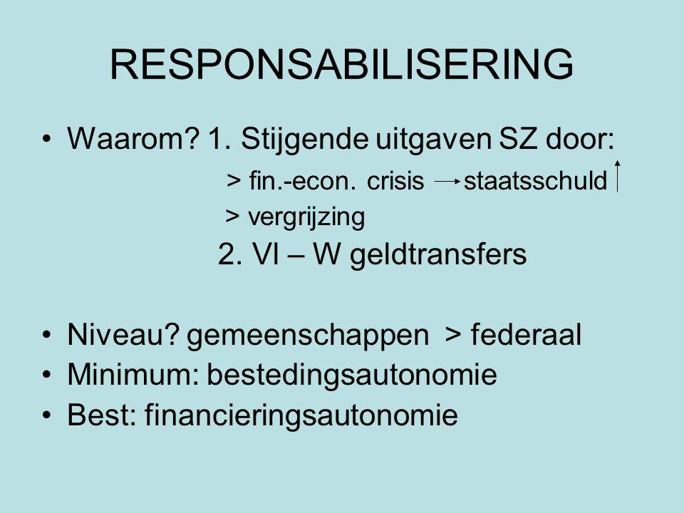 RESPONSABILISERING Waarom. 1. Stijgende uitgaven SZ door: > fin.-econ.