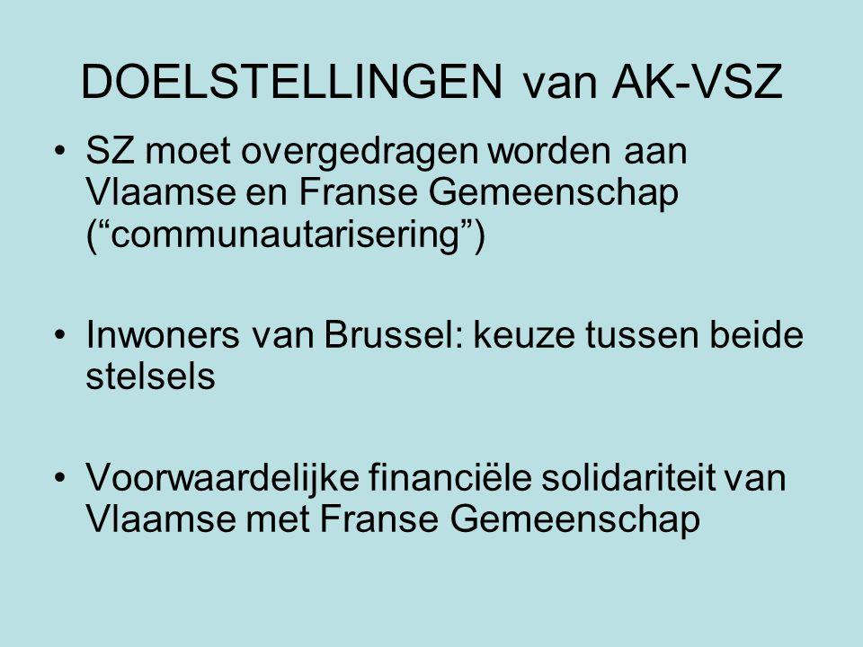 DOELSTELLINGEN van AK-VSZ SZ moet overgedragen worden aan Vlaamse en Franse Gemeenschap ( communautarisering ) Inwoners van Brussel: keuze tussen beide stelsels Voorwaardelijke financiële solidariteit van Vlaamse met Franse Gemeenschap