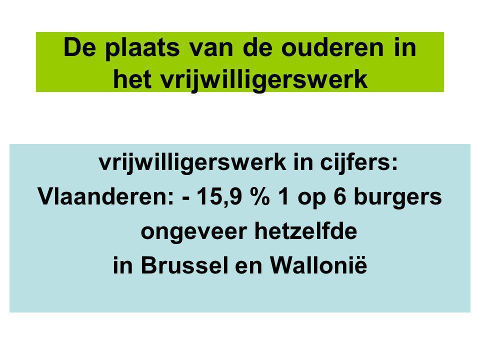 De plaats van de ouderen in het vrijwilligerswerk vrijwilligerswerk in cijfers: Vlaanderen: - 15,9 %1 op 6 burgers ongeveer hetzelfde in Brussel en Wallonië