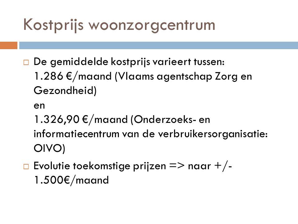 Kostprijs woonzorgcentrum  De gemiddelde kostprijs varieert tussen: 1.286 €/maand (Vlaams agentschap Zorg en Gezondheid) en 1.326,90 €/maand (Onderzoeks- en informatiecentrum van de verbruikersorganisatie: OIVO)  Evolutie toekomstige prijzen => naar +/- 1.500€/maand