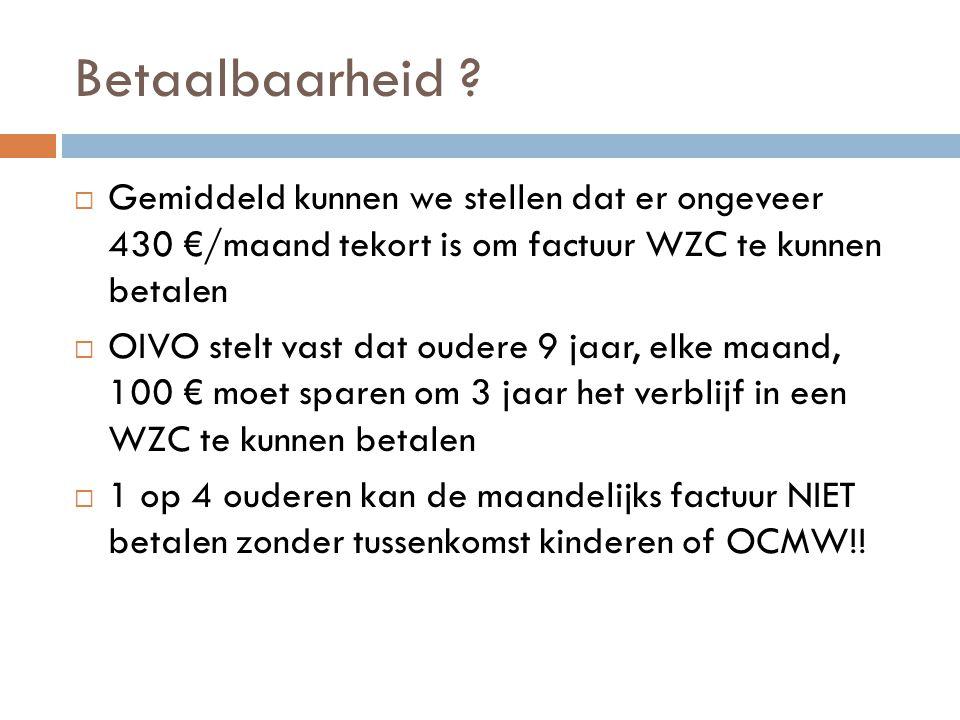 Betaalbaarheid ?  Gemiddeld kunnen we stellen dat er ongeveer 430 €/maand tekort is om factuur WZC te kunnen betalen  OIVO stelt vast dat oudere 9 j