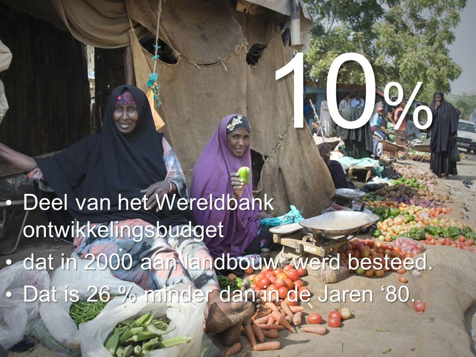 10 % Deel van het Wereldbank ontwikkelingsbudget Deel van het Wereldbank ontwikkelingsbudget dat in 2000 aan landbouw werd besteed.