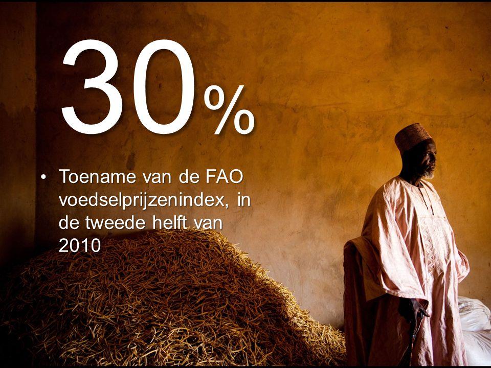 30 % Toename van de FAO voedselprijzenindex, in de tweede helft van 2010 Toename van de FAO voedselprijzenindex, in de tweede helft van 2010