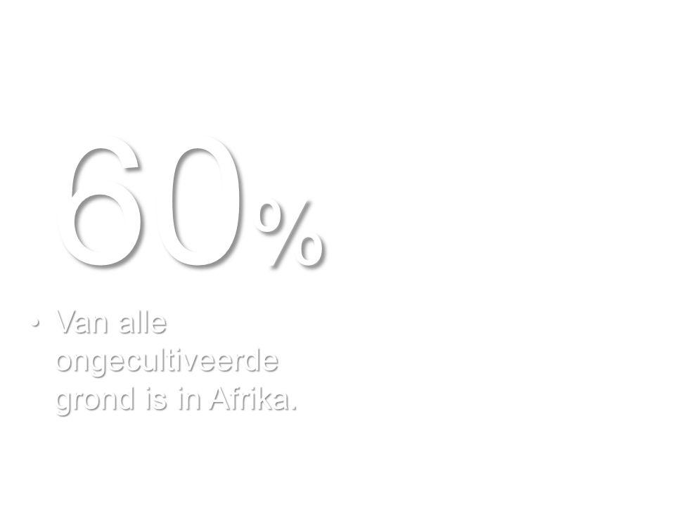 60 % Van alle ongecultiveerde grond is in Afrika. Van alle ongecultiveerde grond is in Afrika.