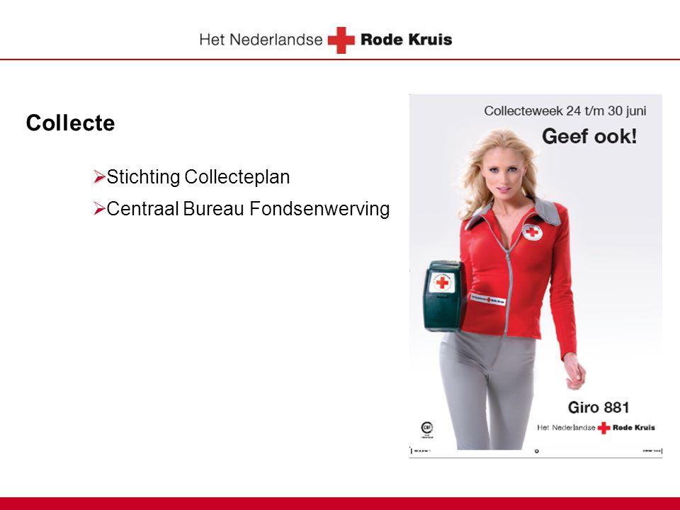 Collecte   Stichting Collecteplan  Centraal Bureau Fondsenwerving
