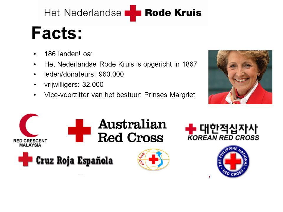 Wat doet het Nederlandse Rode Kruis.