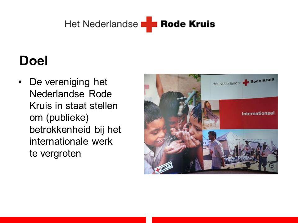 Doel De vereniging het Nederlandse Rode Kruis in staat stellen om (publieke) betrokkenheid bij het internationale werk te vergroten