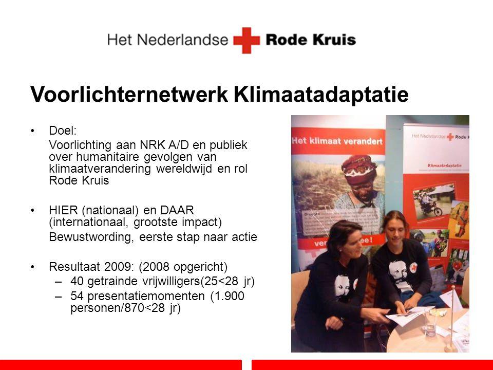 Voorlichternetwerk Klimaatadaptatie Doel: Voorlichting aan NRK A/D en publiek over humanitaire gevolgen van klimaatverandering wereldwijd en rol Rode