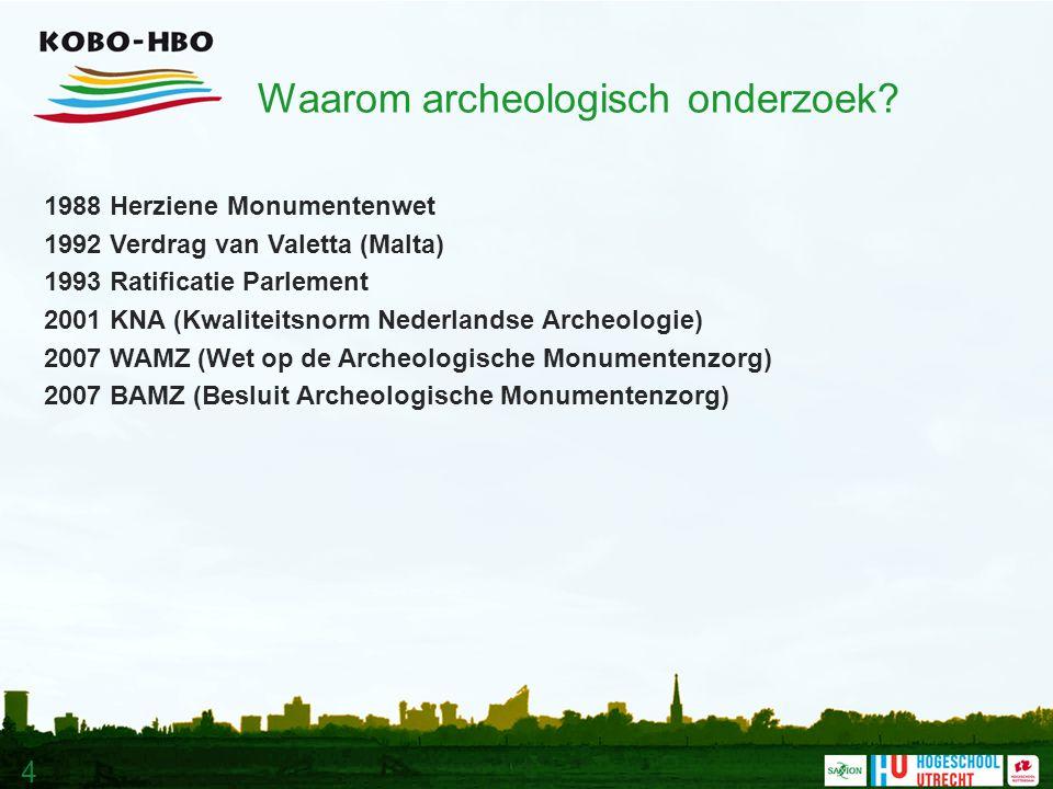 4 Waarom archeologisch onderzoek.