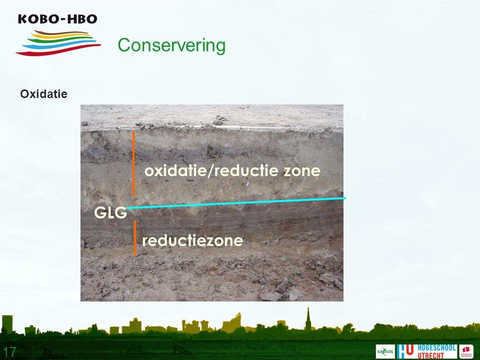 17 Conservering Oxidatie oxidatie/reductie zone reductiezone GLG