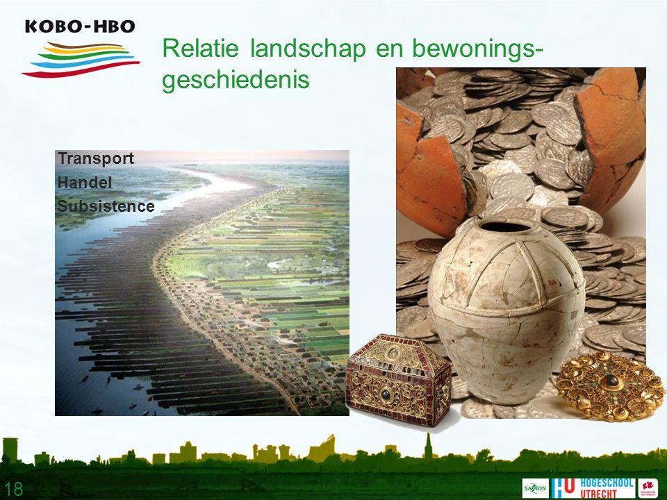 18 Transport Handel Subsistence Relatie landschap en bewonings- geschiedenis