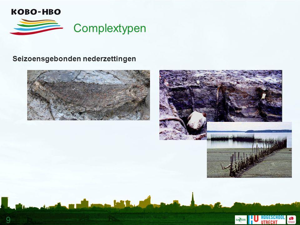 30 Landschap Periglaciale landschappen (dekzand, loss, pingo) Bodem uit Weichselien Bodem uit Holoceen Cryoturbate structuren
