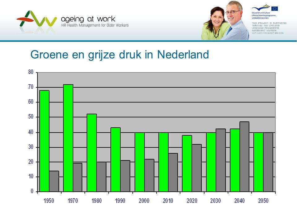 Groene en grijze druk in Nederland