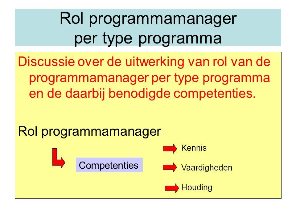 Rol programmamanager per type programma Discussie over de uitwerking van rol van de programmamanager per type programma en de daarbij benodigde competenties.