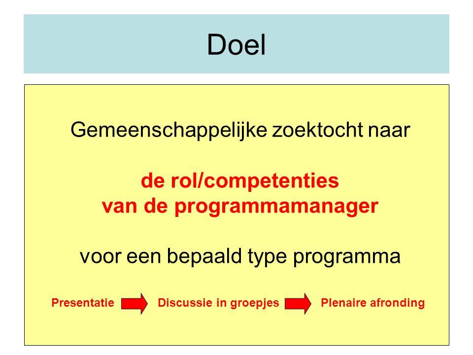 Doel Gemeenschappelijke zoektocht naar de rol/competenties van de programmamanager voor een bepaald type programma Presentatie Discussie in groepjes Plenaire afronding