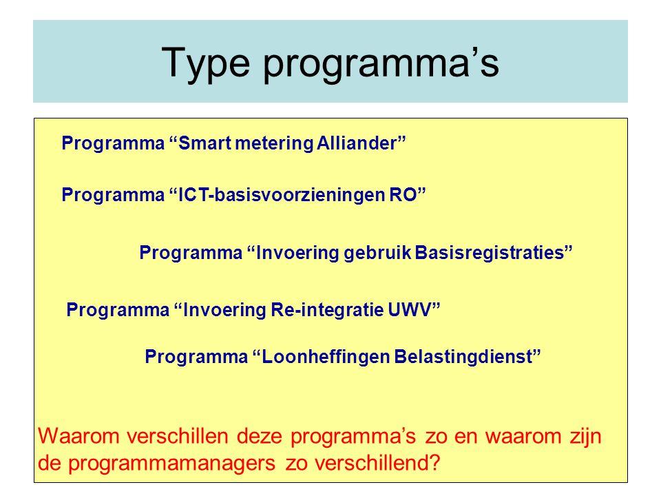 Type programma's Programma ICT-basisvoorzieningen RO Programma Invoering Re-integratie UWV Programma Smart metering Alliander Programma Invoering gebruik Basisregistraties Programma Loonheffingen Belastingdienst Waarom verschillen deze programma's zo en waarom zijn de programmamanagers zo verschillend?