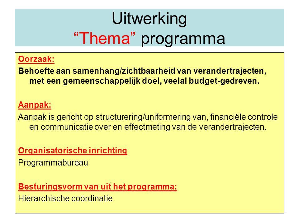 Uitwerking Thema programma Oorzaak: Behoefte aan samenhang/zichtbaarheid van verandertrajecten, met een gemeenschappelijk doel, veelal budget-gedreven.