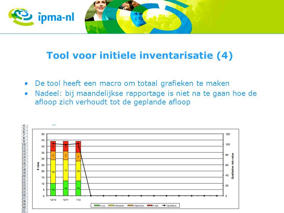 Tool voor initiele inventarisatie (4) De tool heeft een macro om totaal grafieken te maken Nadeel: bij maandelijkse rapportage is niet na te gaan hoe de afloop zich verhoudt tot de geplande afloop