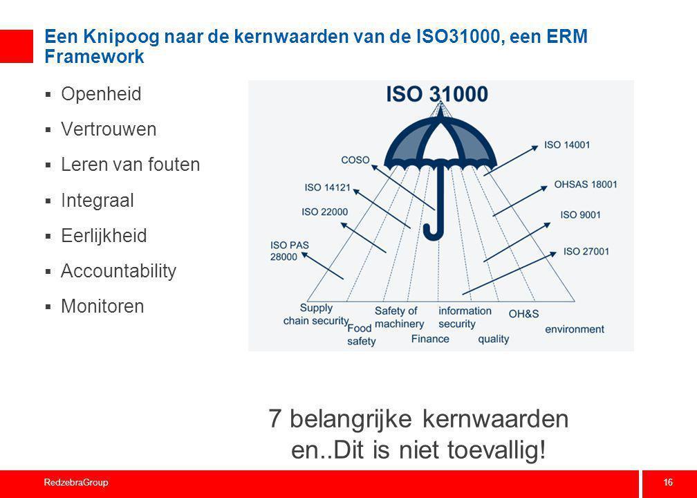 16 RedzebraGroup Een Knipoog naar de kernwaarden van de ISO31000, een ERM Framework  Openheid  Vertrouwen  Leren van fouten  Integraal  Eerlijkhe