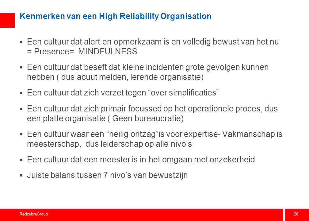 20 RedzebraGroup Kenmerken van een High Reliability Organisation  Een cultuur dat alert en opmerkzaam is en volledig bewust van het nu = Presence= MI