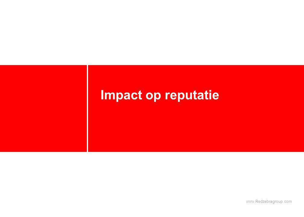 www.Redzebragroup.com Impact op reputatie