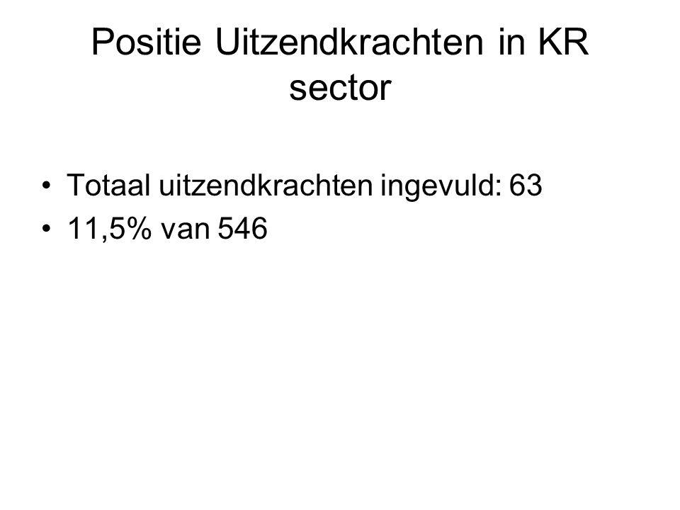 Positie Uitzendkrachten in KR sector Totaal uitzendkrachten ingevuld: 63 11,5% van 546