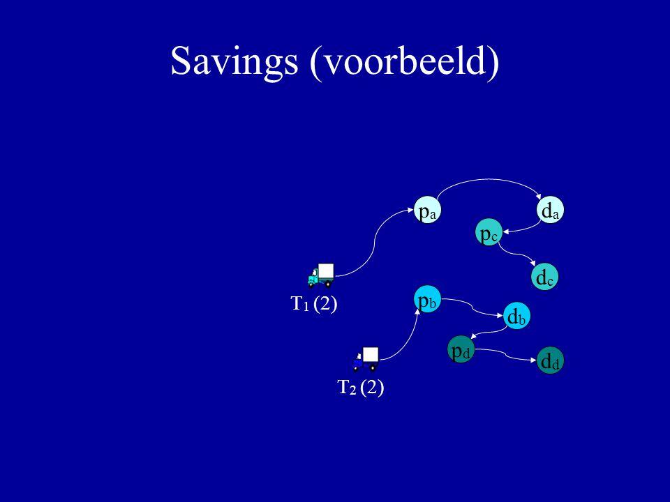 Savings (voorbeeld) papa dada pbpb dbdb pdpd d pcpc dcdc Merge A en B Merge A en C Merge A en D Merge B en C Merge B en D Merge C en D Merge A en BD M