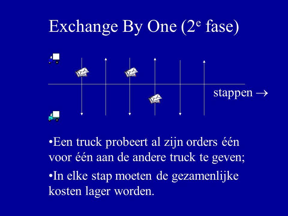 Een truck probeert al zijn orders één voor één aan de andere truck te geven; In elke stap moeten de gezamenlijke kosten lager worden. Exchange By One