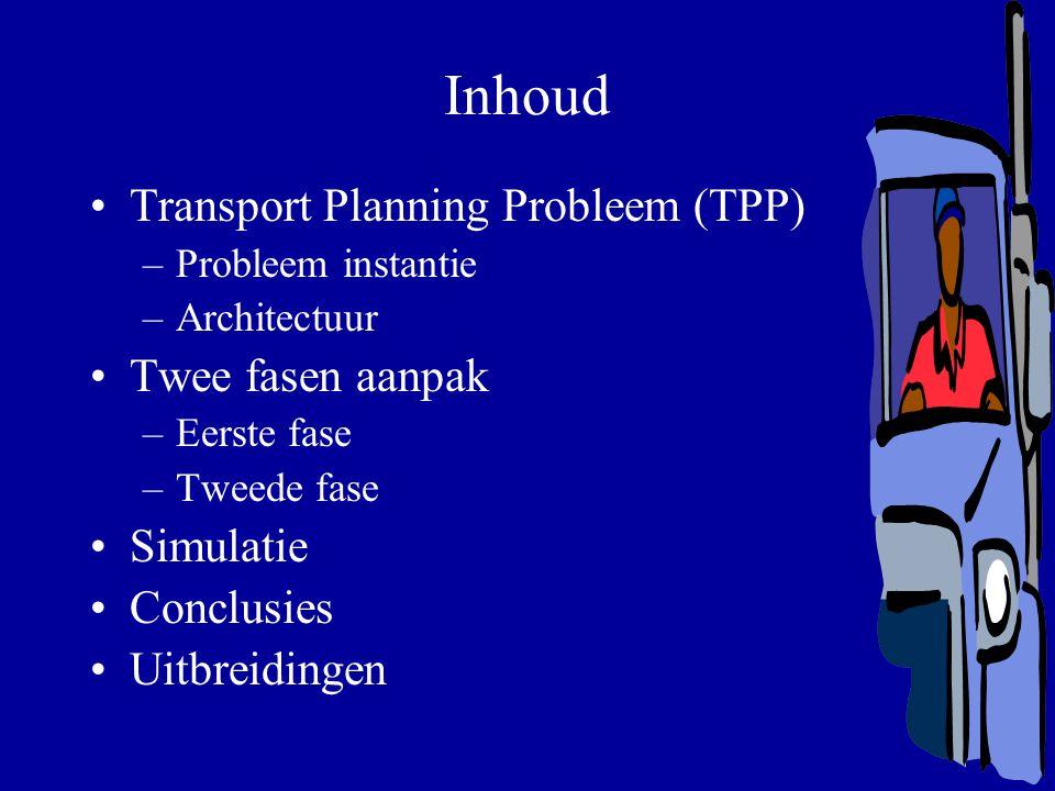 Inhoud Transport Planning Probleem (TPP) –Probleem instantie –Architectuur Twee fasen aanpak –Eerste fase –Tweede fase Simulatie Conclusies Uitbreidin