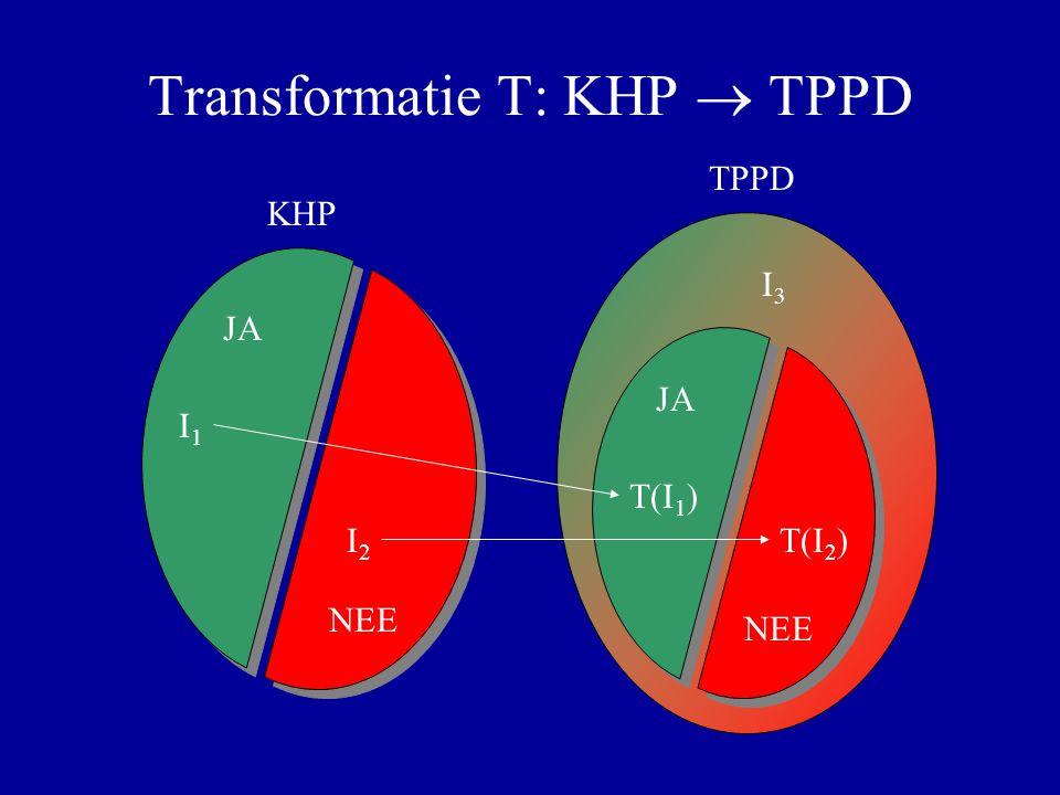 KHP TPPD NEE JA NEE I1I1 T(I 1 ) I2I2 T(I 2 ) I3I3 Transformatie T: KHP  TPPD