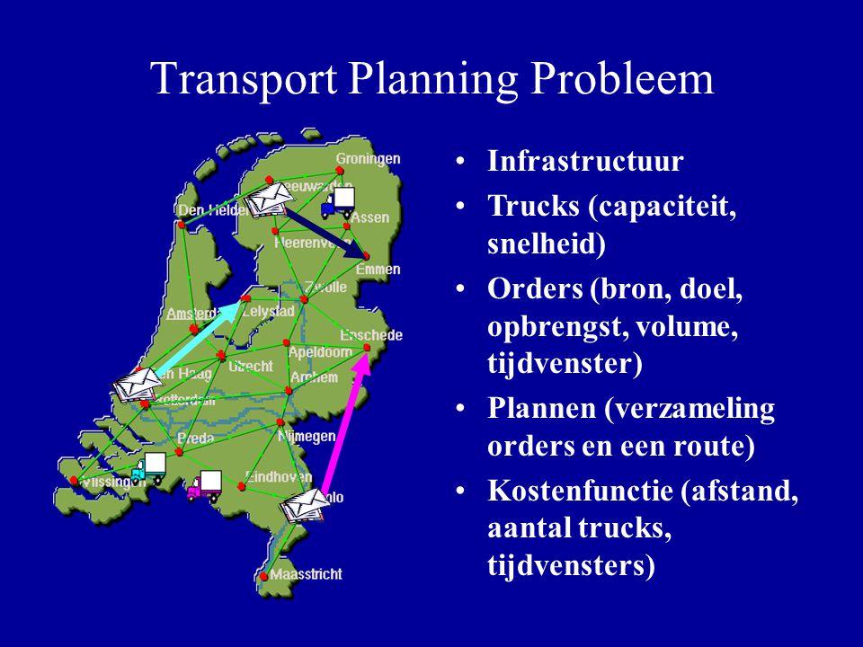 Transport Planning Probleem Infrastructuur Trucks (capaciteit, snelheid) Orders (bron, doel, opbrengst, volume, tijdvenster) Plannen (verzameling orde