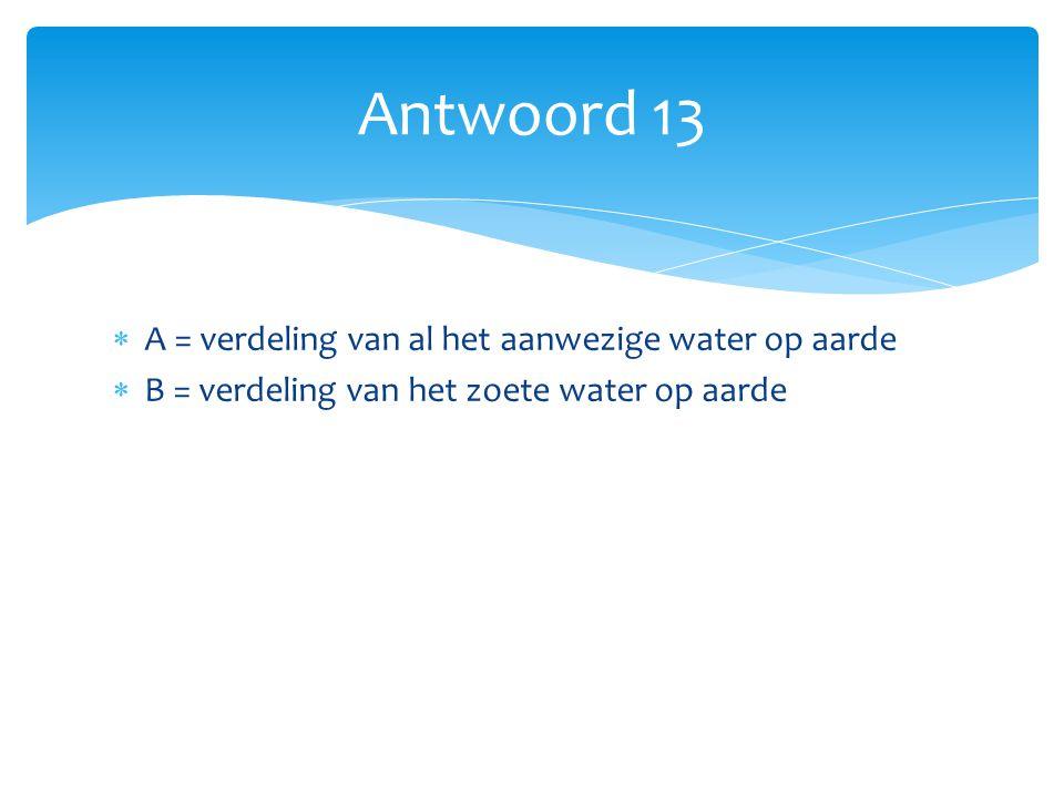  A = verdeling van al het aanwezige water op aarde  B = verdeling van het zoete water op aarde Antwoord 13