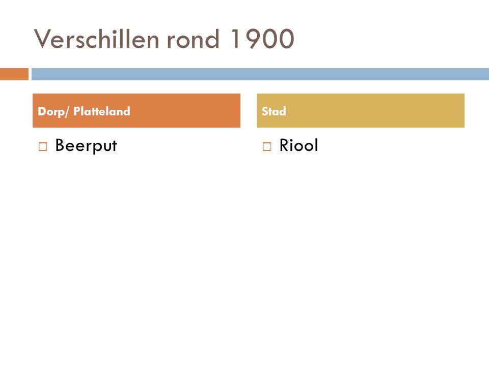 Verschillen rond 1900  Beerput  Riool Dorp/ PlattelandStad