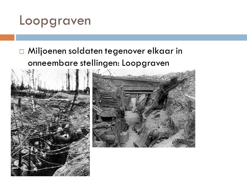 Loopgraven  Miljoenen soldaten tegenover elkaar in onneembare stellingen: Loopgraven