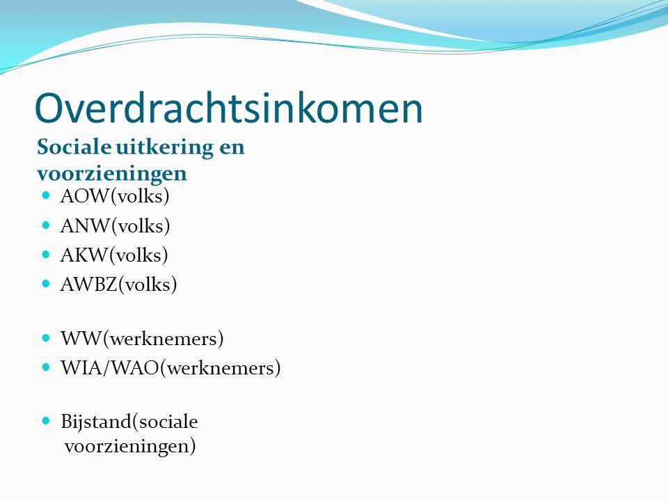 Overdrachtsinkomen Sociale uitkering en voorzieningen AOW(volks) ANW(volks) AKW(volks) AWBZ(volks) WW(werknemers) WIA/WAO(werknemers) Bijstand(sociale voorzieningen)