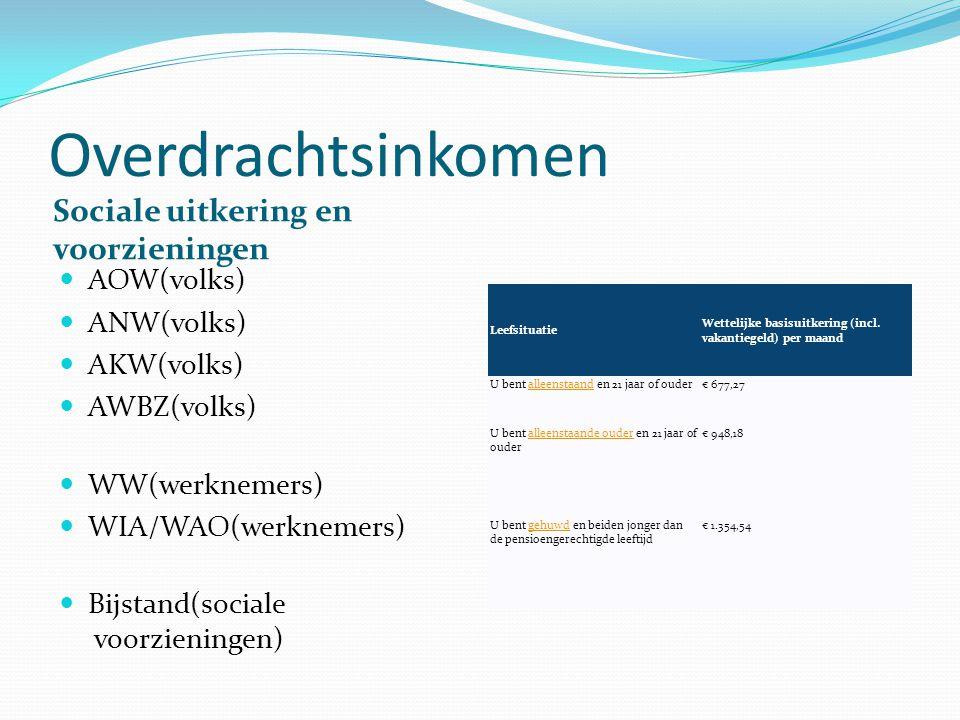 Overdrachtsinkomen Sociale uitkering en voorzieningen AOW(volks) ANW(volks) AKW(volks) AWBZ(volks) WW(werknemers) WIA/WAO(werknemers) Bijstand(sociale voorzieningen) Leefsituatie Wettelijke basisuitkering (incl.