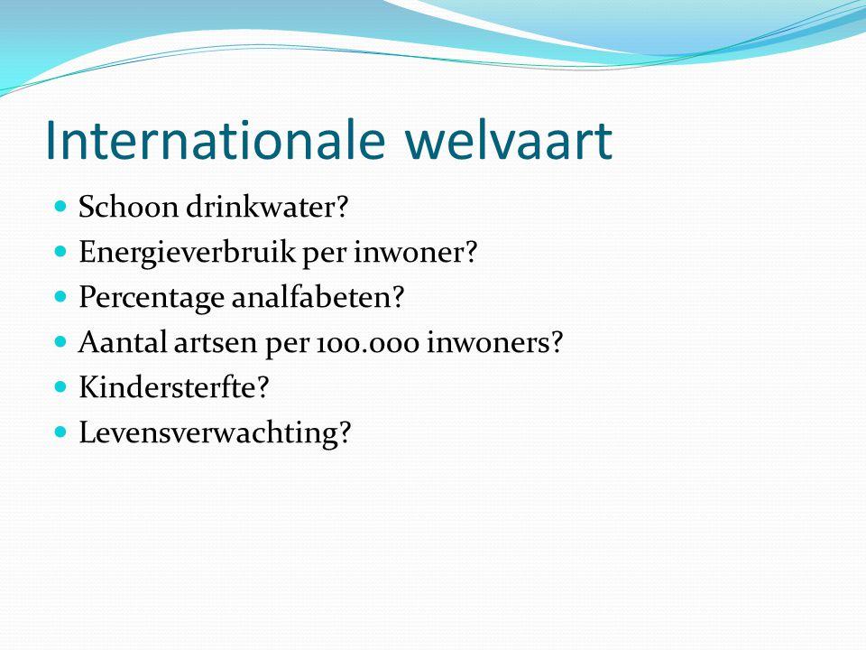 Internationale welvaart Schoon drinkwater? Energieverbruik per inwoner? Percentage analfabeten? Aantal artsen per 100.000 inwoners? Kindersterfte? Lev