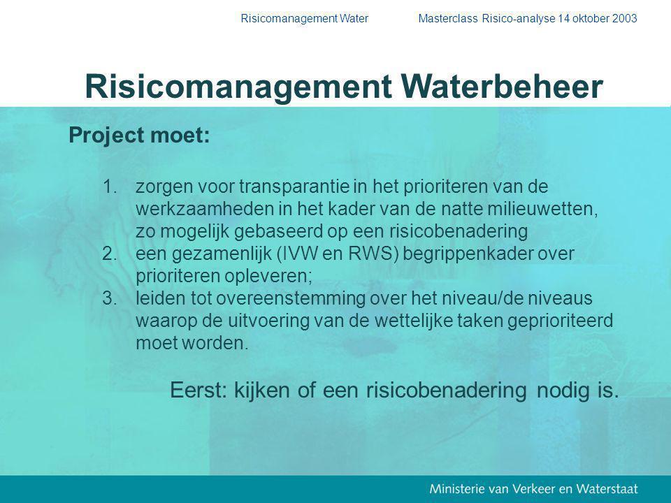 Risicomanagement Water Masterclass Risico-analyse 14 oktober 2003 Risicomanagement Waterbeheer Project moet: 1.zorgen voor transparantie in het prioriteren van de werkzaamheden in het kader van de natte milieuwetten, zo mogelijk gebaseerd op een risicobenadering 2.een gezamenlijk (IVW en RWS) begrippenkader over prioriteren opleveren; 3.