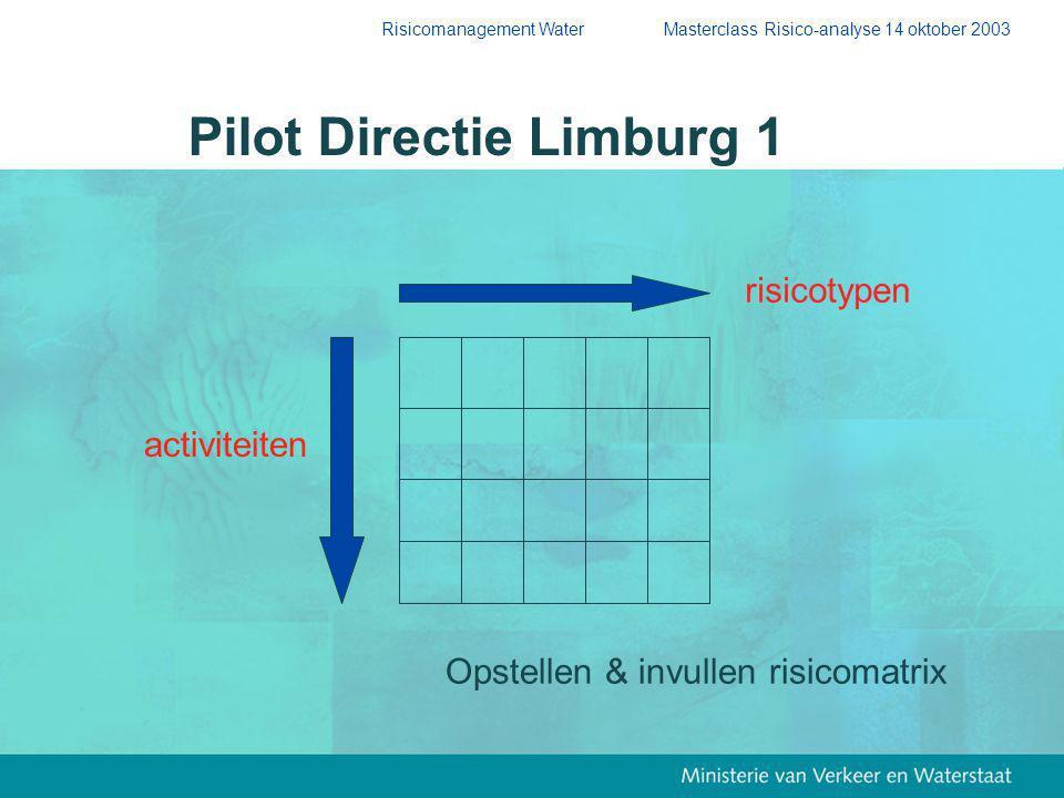 Risicomanagement Water Masterclass Risico-analyse 14 oktober 2003 risicotypen Opstellen & invullen risicomatrix activiteiten Pilot Directie Limburg 1