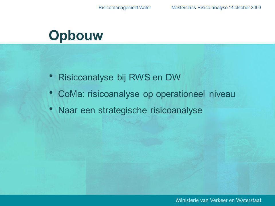 Risicomanagement Water Masterclass Risico-analyse 14 oktober 2003  Risicoanalyse bij RWS en DW  CoMa: risicoanalyse op operationeel niveau  Naar een strategische risicoanalyse Opbouw