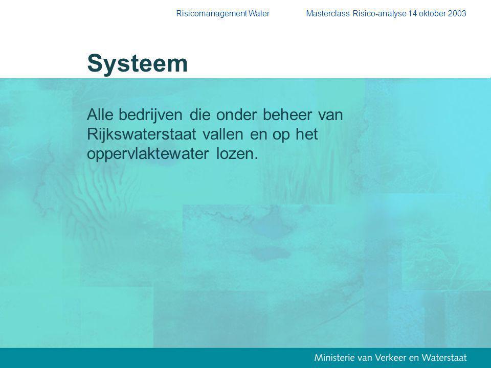 Risicomanagement Water Masterclass Risico-analyse 14 oktober 2003 Systeem Alle bedrijven die onder beheer van Rijkswaterstaat vallen en op het oppervlaktewater lozen.