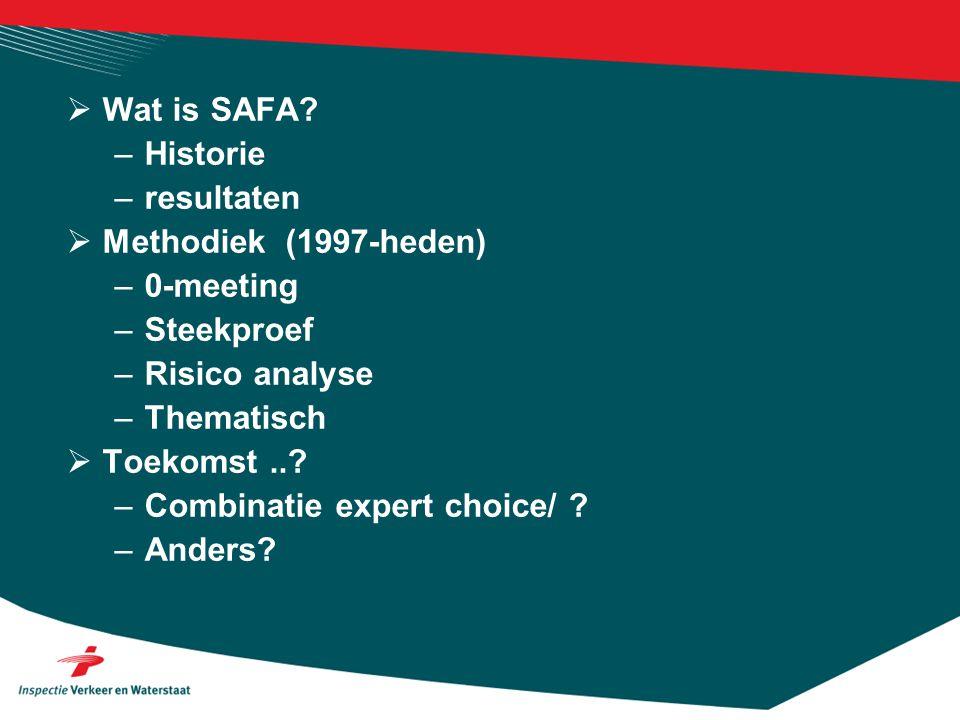  Wat is SAFA? –Historie –resultaten  Methodiek (1997-heden) –0-meeting –Steekproef –Risico analyse –Thematisch  Toekomst..? –Combinatie expert choi