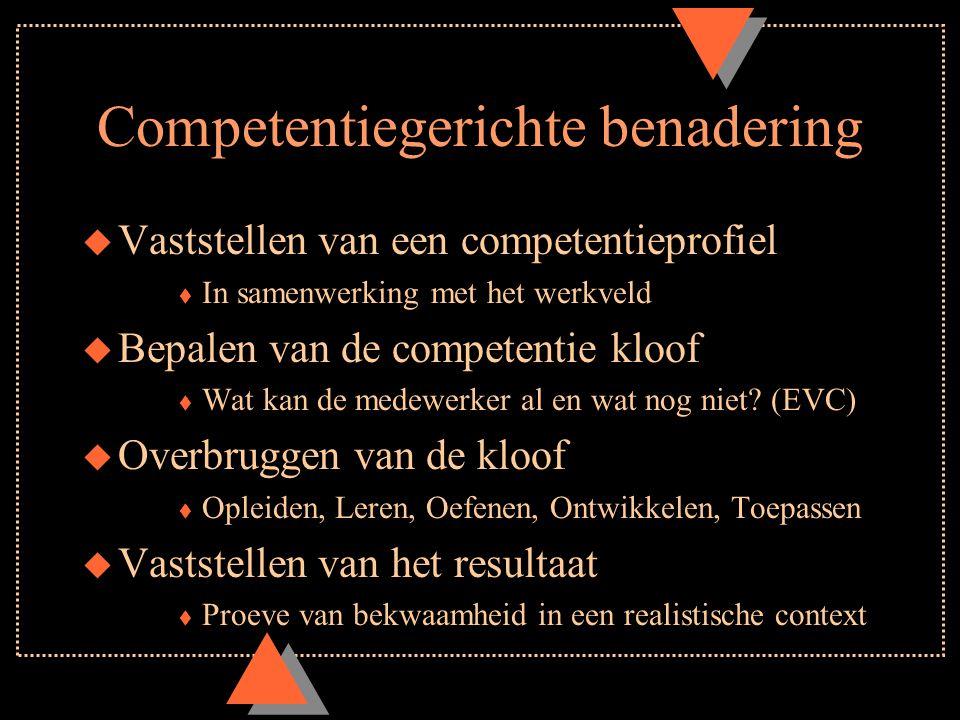 Competentiegerichte benadering u Vaststellen van een competentieprofiel t In samenwerking met het werkveld u Bepalen van de competentie kloof t Wat ka