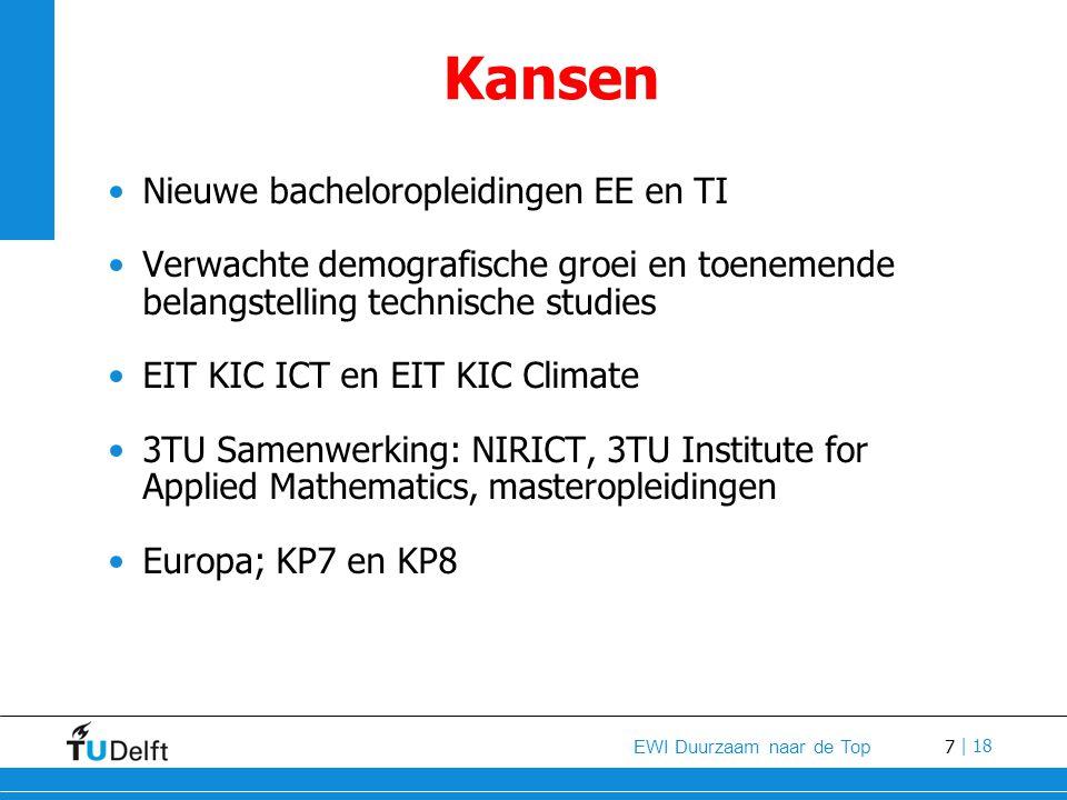 8 EWI Duurzaam naar de Top | 18 Bedreigingen Daling inkomsten 1e geldstroom Matching bij 3e geldstroom projecten Beeldvorming EWI-opleidingen blijft kwetsbaar Te weinig waardering in Nederland voor ICT